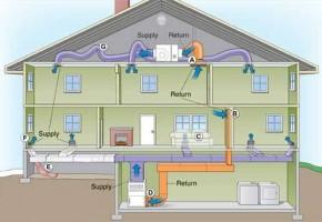 Šiltiname namus